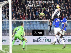 Cristiano Ronaldo có thể bật cao bao nhiêu M để đánh đầu